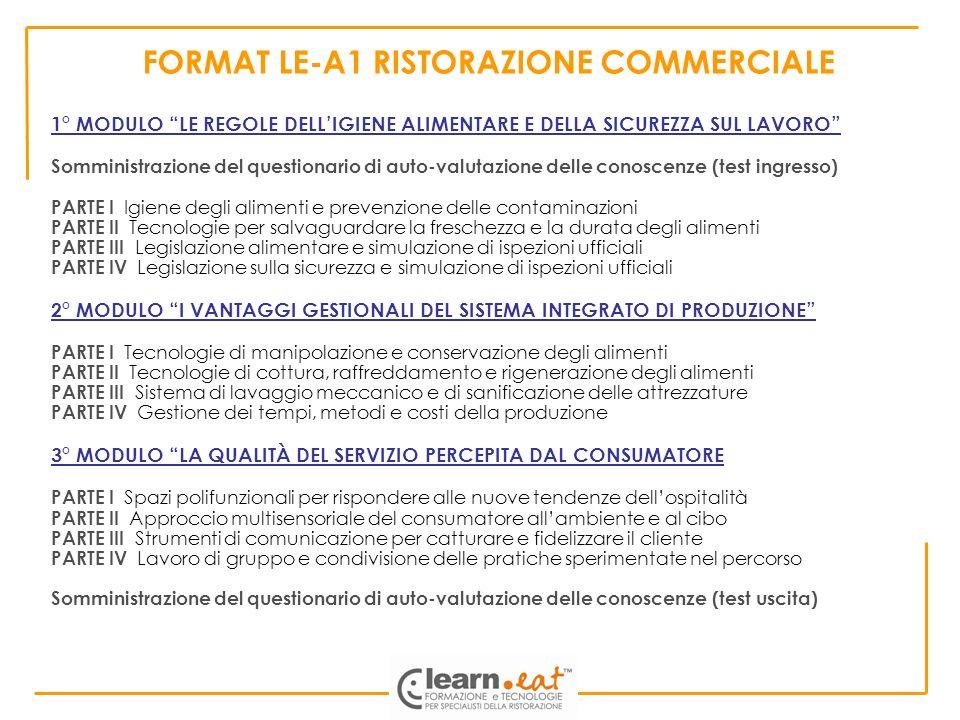 FORMAT LE-A1 RISTORAZIONE COMMERCIALE