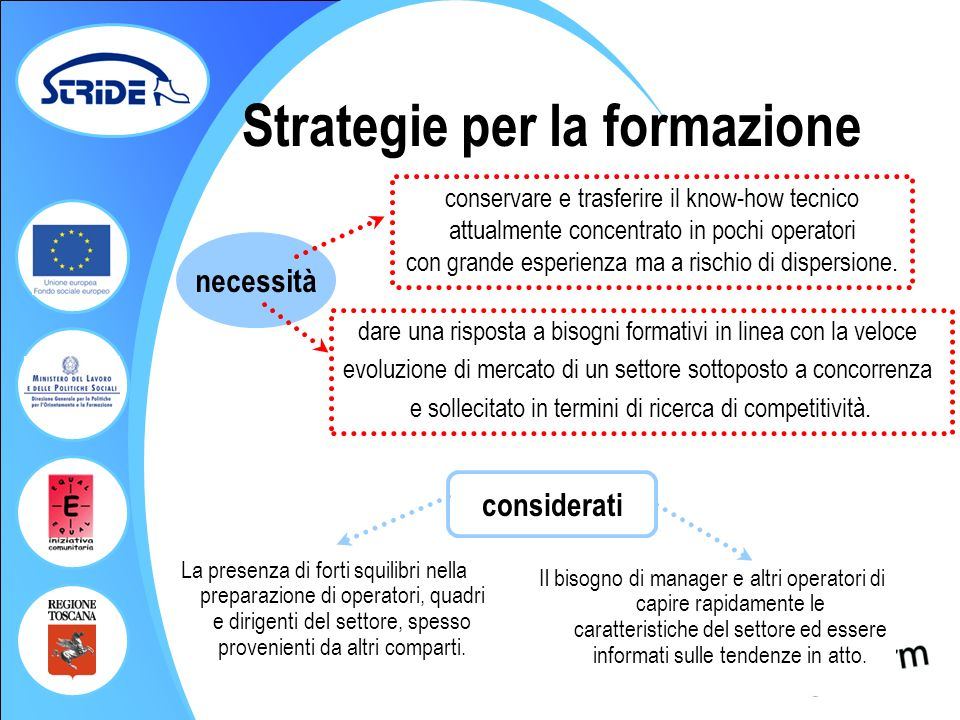 Strategie per la formazione