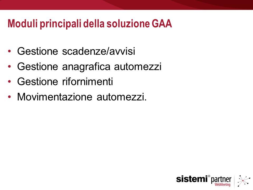 Moduli principali della soluzione GAA