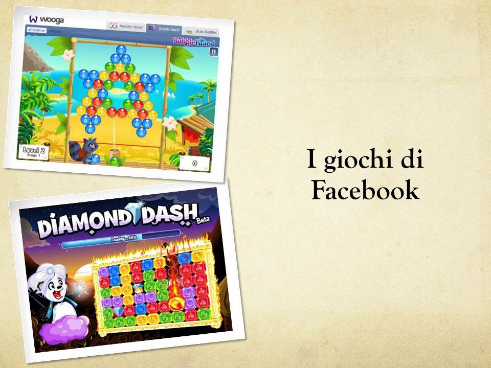 I giochi di Facebook