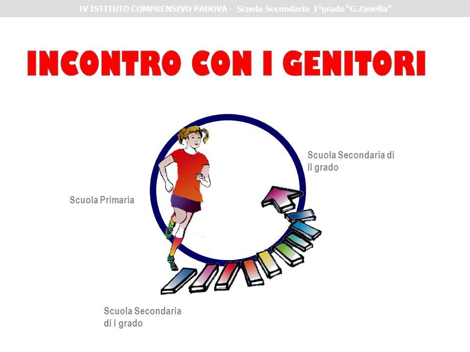 INCONTRO CON I GENITORI