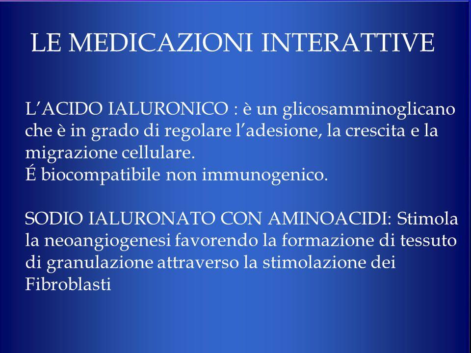 LE MEDICAZIONI INTERATTIVE