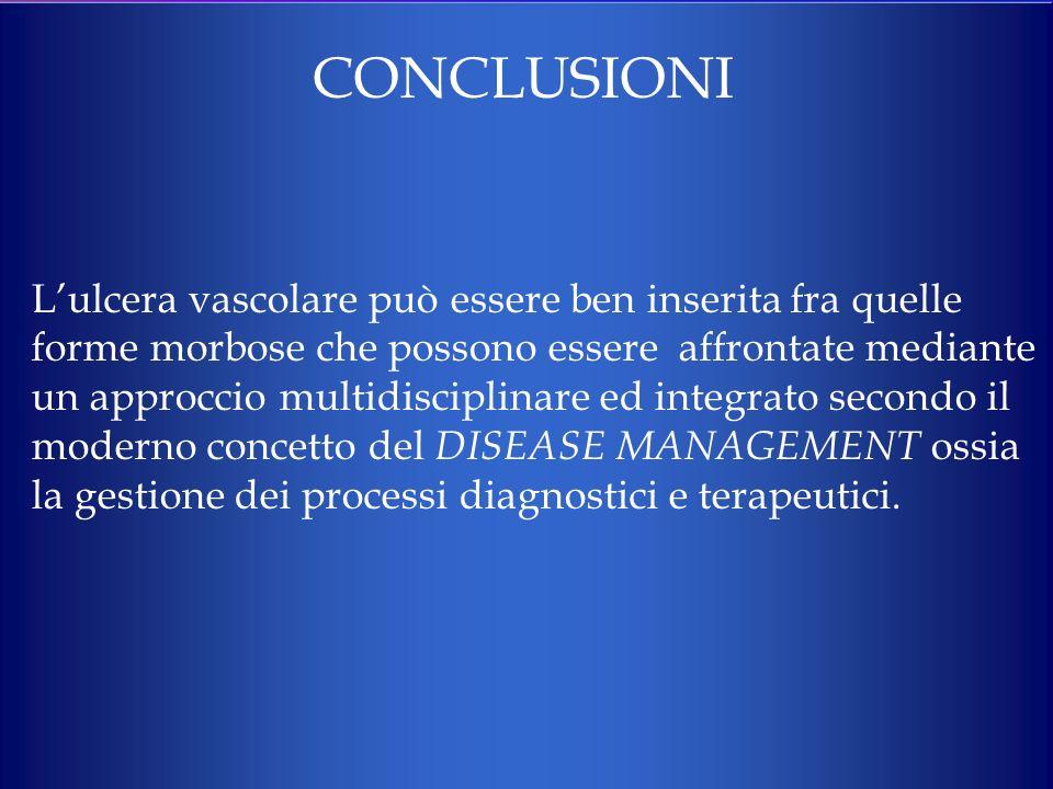CONCLUSIONI L'ulcera vascolare può essere ben inserita fra quelle