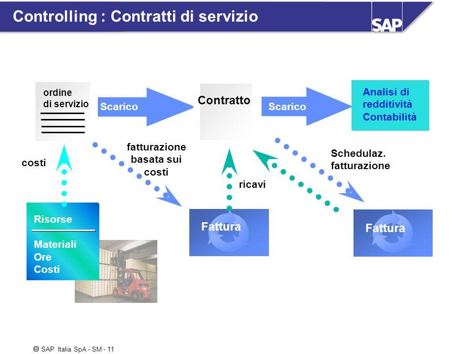 Controlling : Contratti di servizio