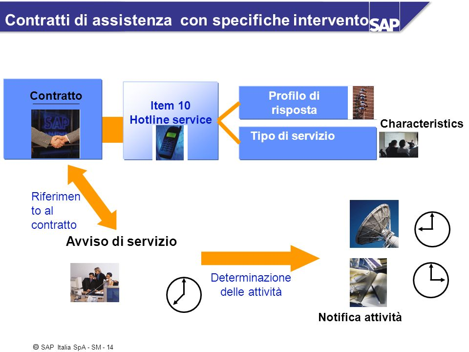 Contratti di assistenza con specifiche intervento