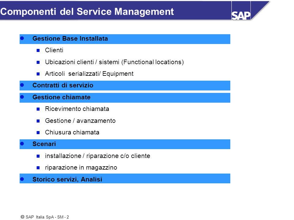 Componenti del Service Management