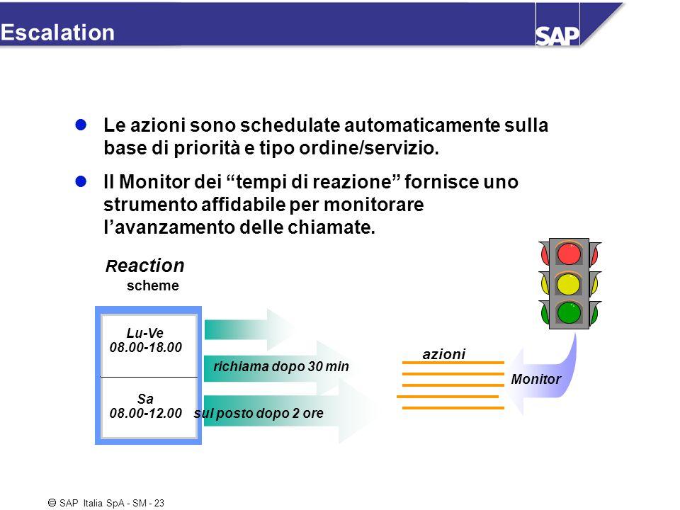 Escalation Le azioni sono schedulate automaticamente sulla base di priorità e tipo ordine/servizio.