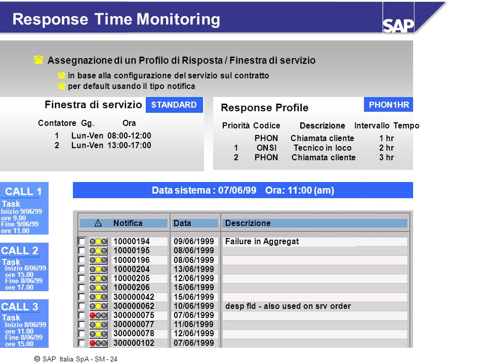 Response Time Monitoring