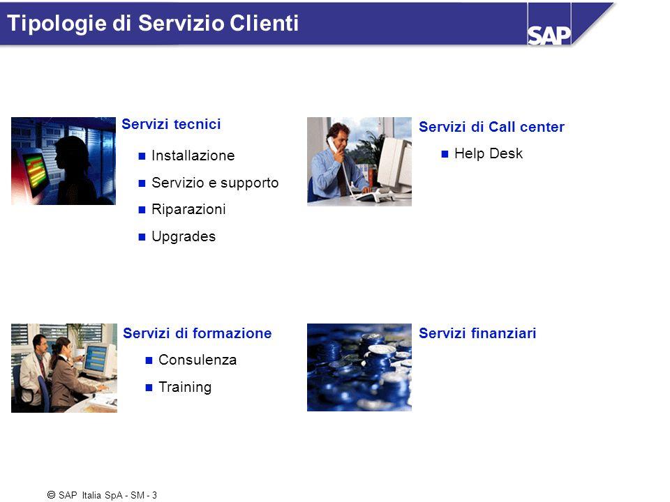 Tipologie di Servizio Clienti