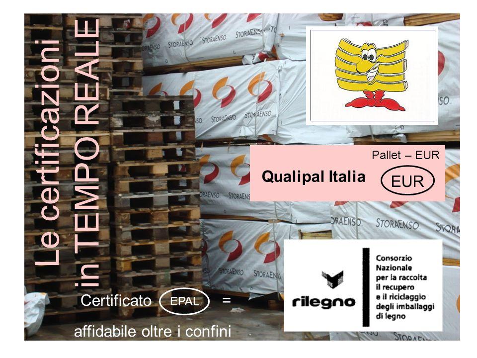 Le certificazioni in TEMPO REALE Qualipal Italia Certificato =