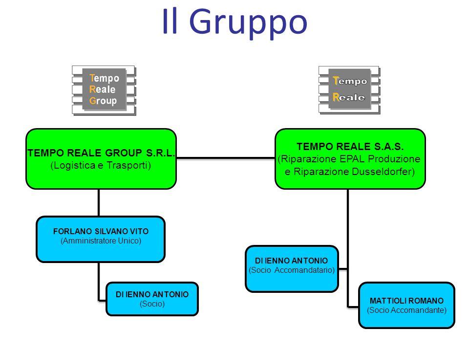 Il Gruppo TEMPO REALE S.A.S. TEMPO REALE GROUP S.R.L.