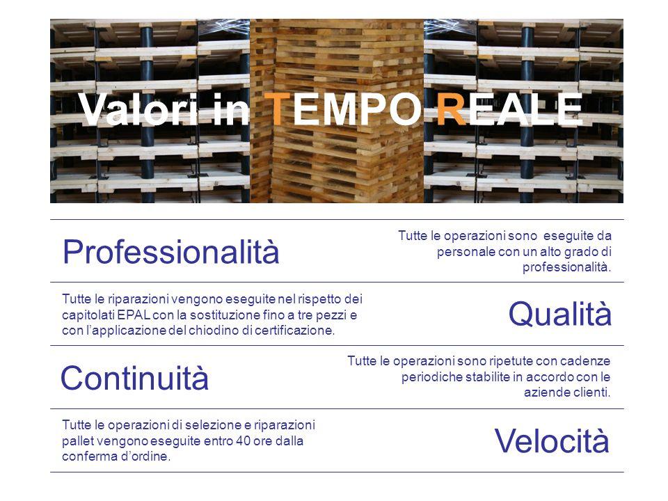 Valori in TEMPO REALE Professionalità Qualità Continuità Velocità