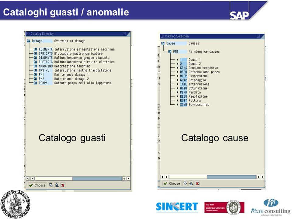 Cataloghi guasti / anomalie