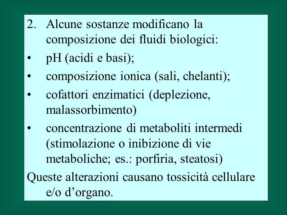 Alcune sostanze modificano la composizione dei fluidi biologici: