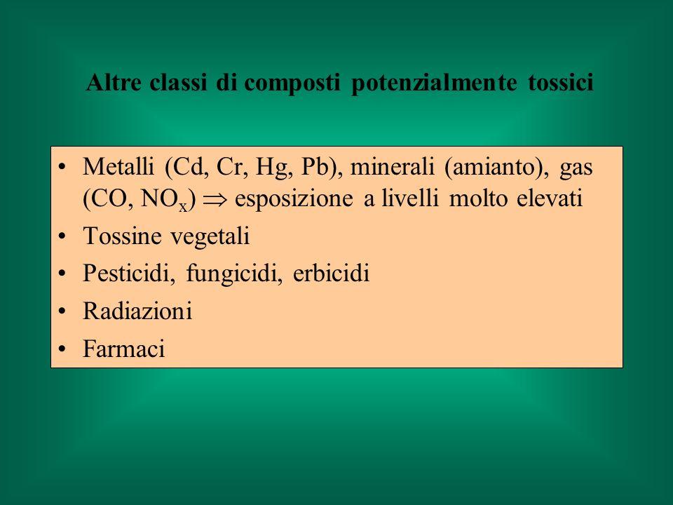 Altre classi di composti potenzialmente tossici