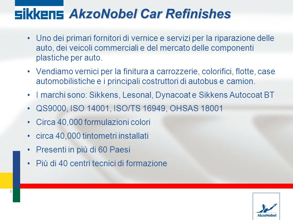 AkzoNobel Car Refinishes
