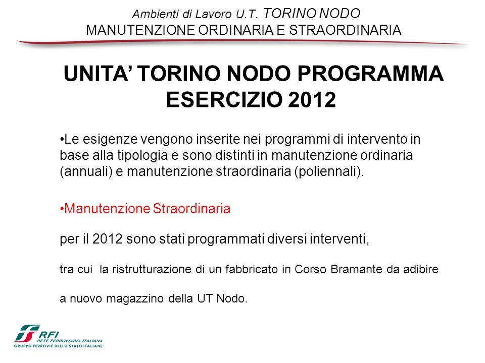 UNITA' TORINO NODO PROGRAMMA ESERCIZIO 2012