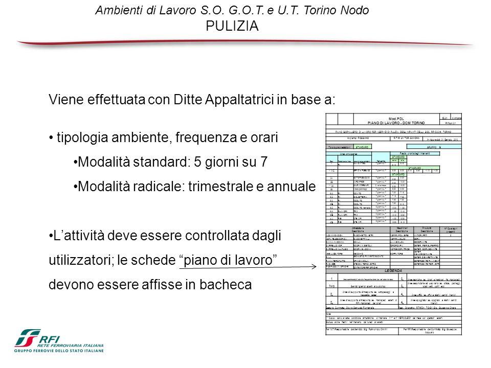 Viene effettuata con Ditte Appaltatrici in base a: