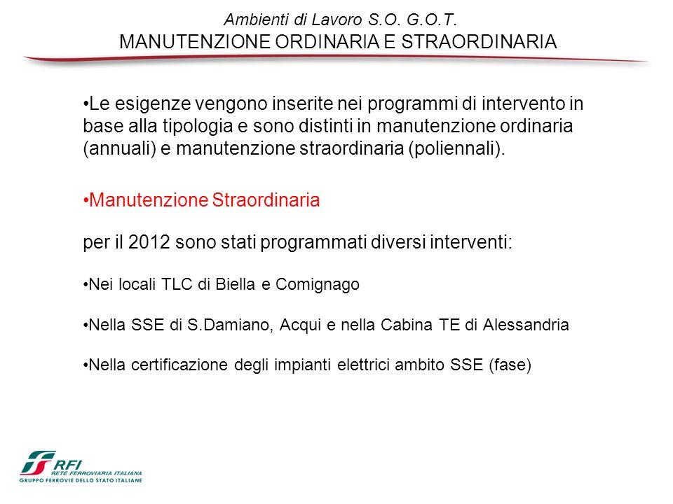 Ambienti di Lavoro S.O. G.O.T. MANUTENZIONE ORDINARIA E STRAORDINARIA