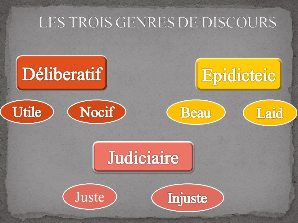 LES TROIS GENRES DE DISCOURS