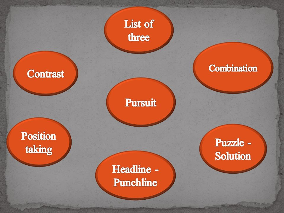 List of three Contrast Pursuit Position taking Puzzle - Solution
