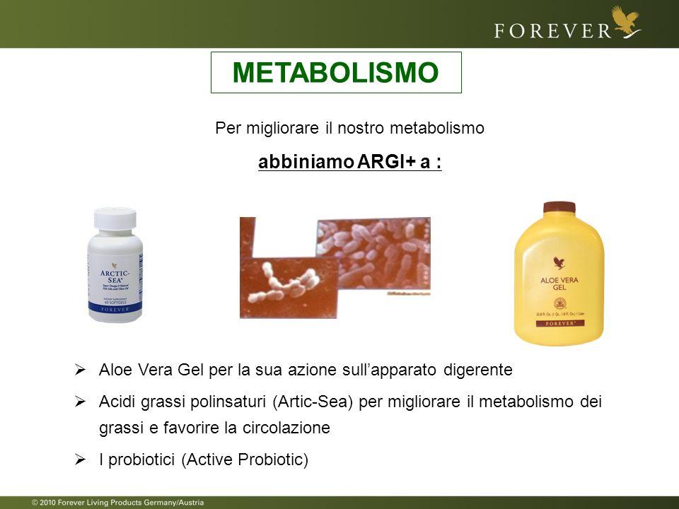 Per migliorare il nostro metabolismo