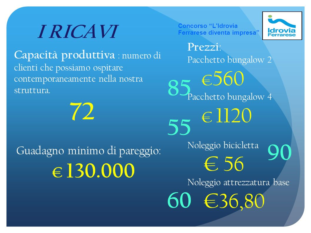 Concorso L Idrovia Ferrarese diventa impresa I RICAVI. Prezzi: Pacchetto bungalow 2 €560. Pacchetto bungalow 4 € 1120.