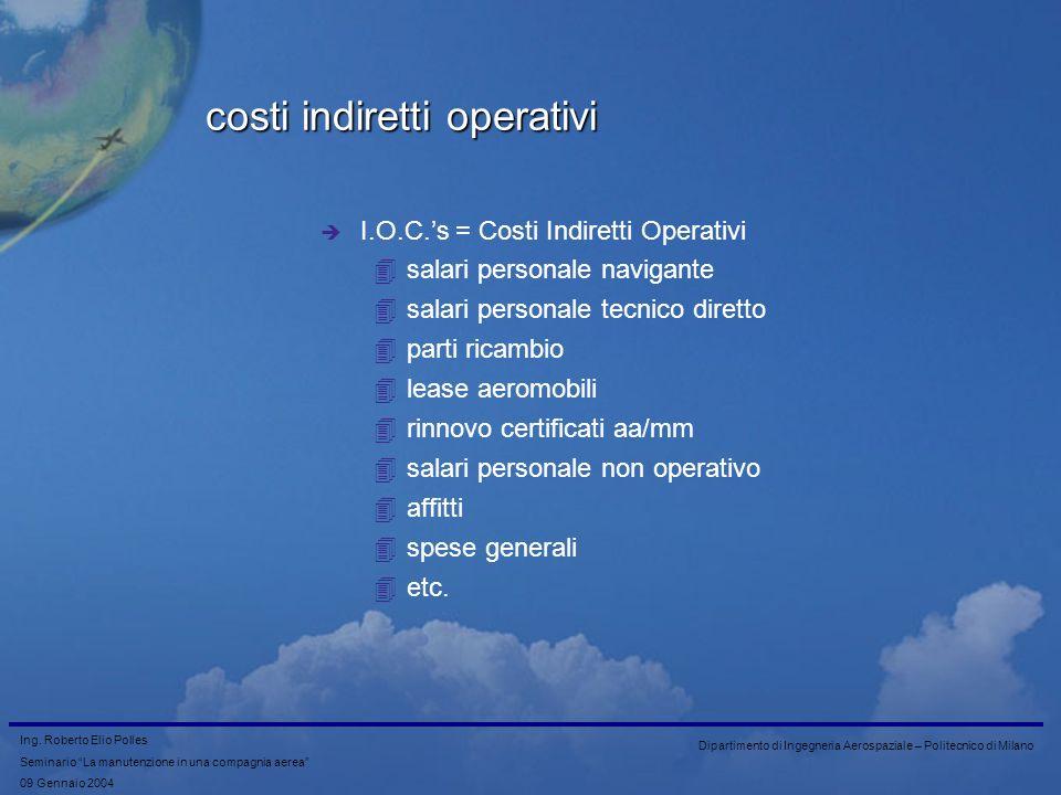 costi indiretti operativi