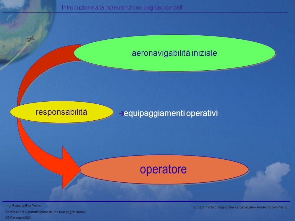 operatore aeronavigabilità iniziale responsabilità