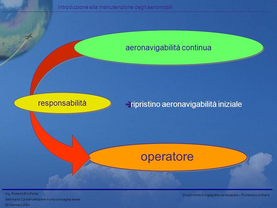 operatore aeronavigabilità continua responsabilità