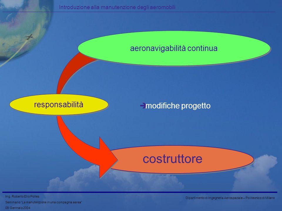 costruttore aeronavigabilità continua responsabilità