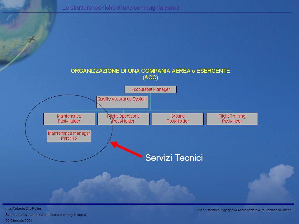 Le strutture tecniche di una compagnia aerea