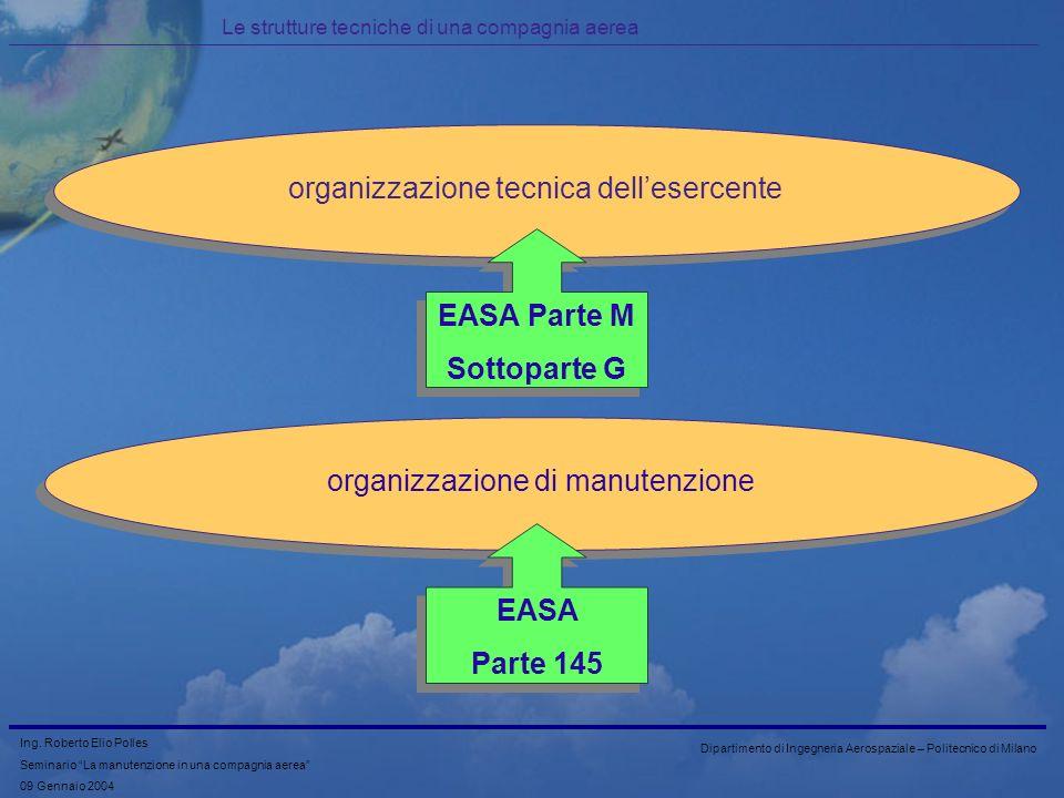 EASA Parte M Sottoparte G EASA Parte 145