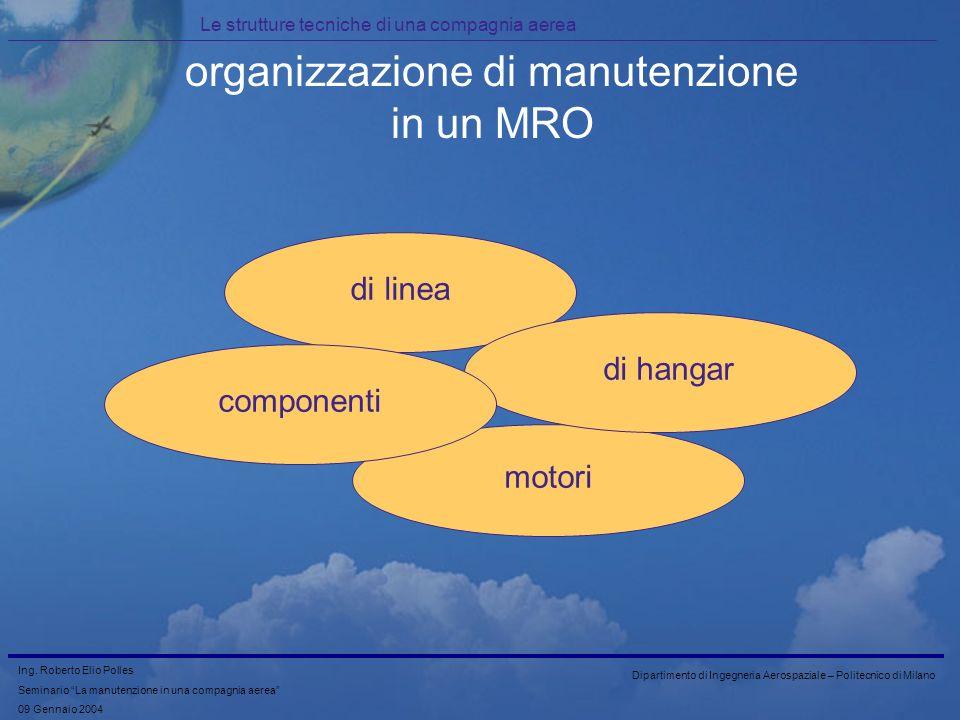 organizzazione di manutenzione in un MRO