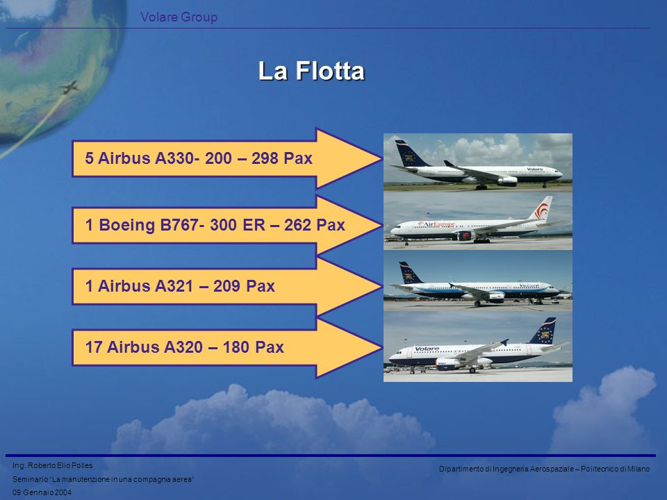 La Flotta 5 Airbus A330- 200 – 298 Pax 1 Boeing B767- 300 ER – 262 Pax