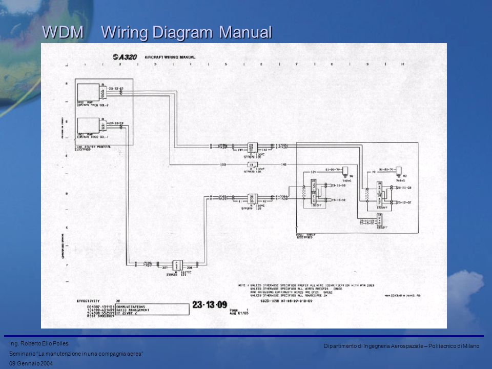WDM Wiring Diagram Manual