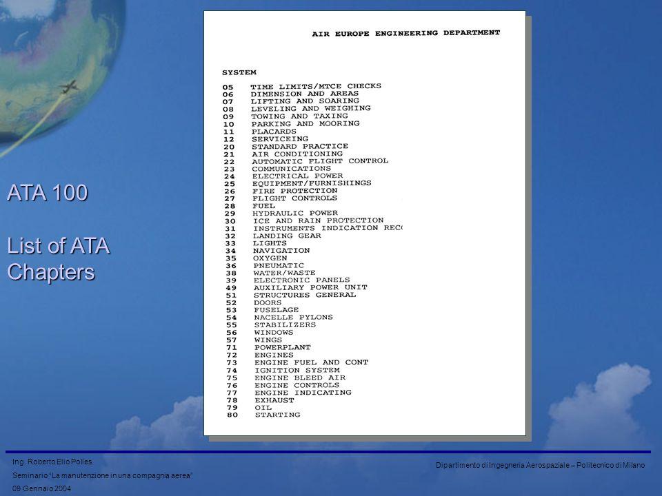 ATA 100 List of ATA Chapters