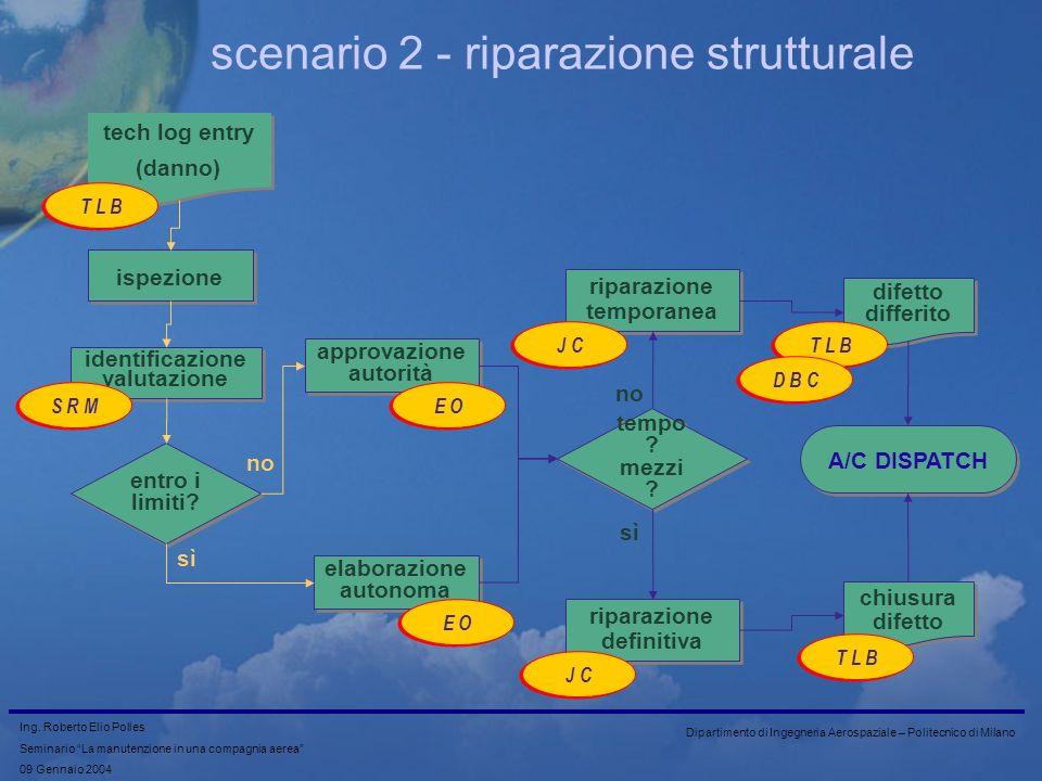 scenario 2 - riparazione strutturale
