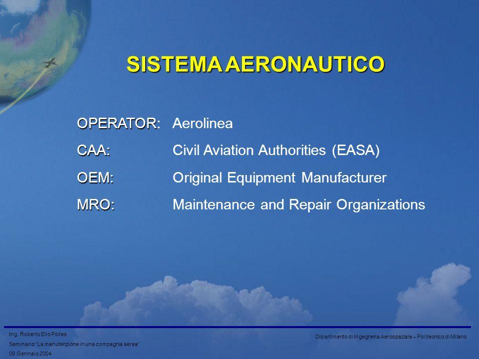 SISTEMA AERONAUTICO OPERATOR: Aerolinea