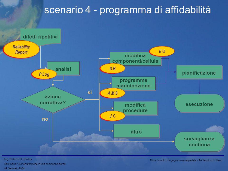 scenario 4 - programma di affidabilità