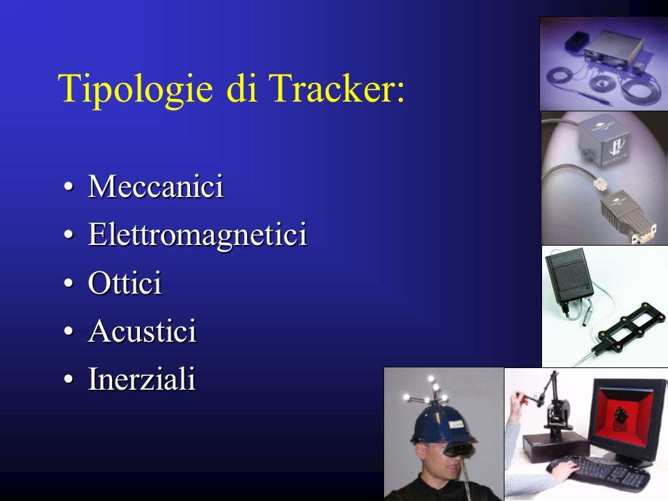 Tipologie di Tracker: Meccanici Elettromagnetici Ottici Acustici