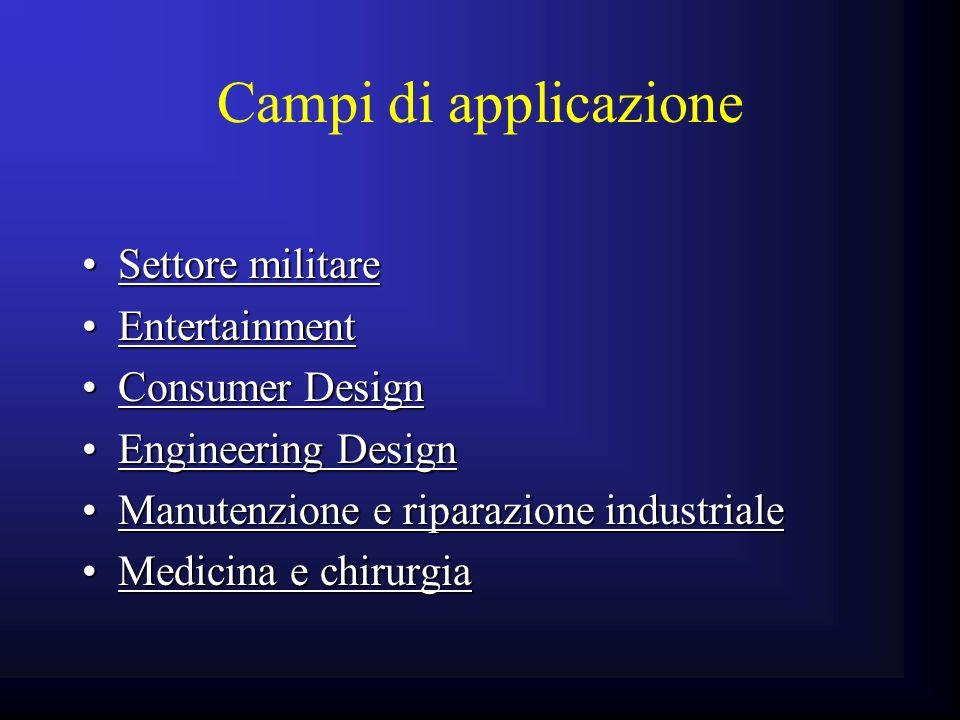 Campi di applicazione Settore militare Entertainment Consumer Design