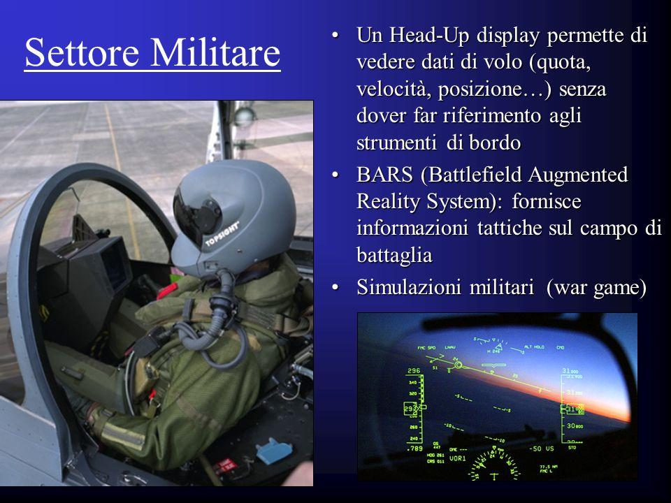 Un Head-Up display permette di vedere dati di volo (quota, velocità, posizione…) senza dover far riferimento agli strumenti di bordo