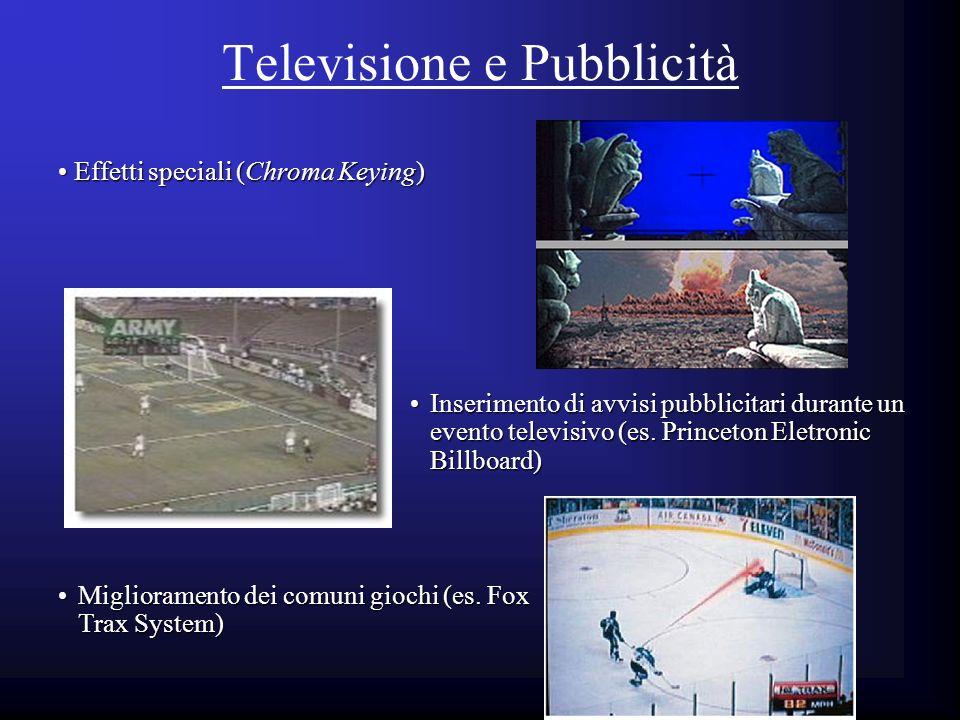 Televisione e Pubblicità