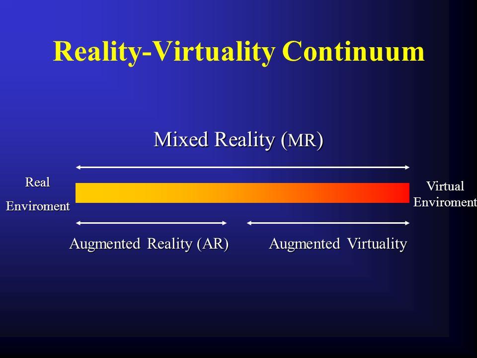 Reality-Virtuality Continuum