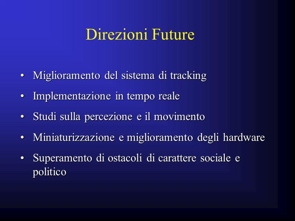 Direzioni Future Miglioramento del sistema di tracking