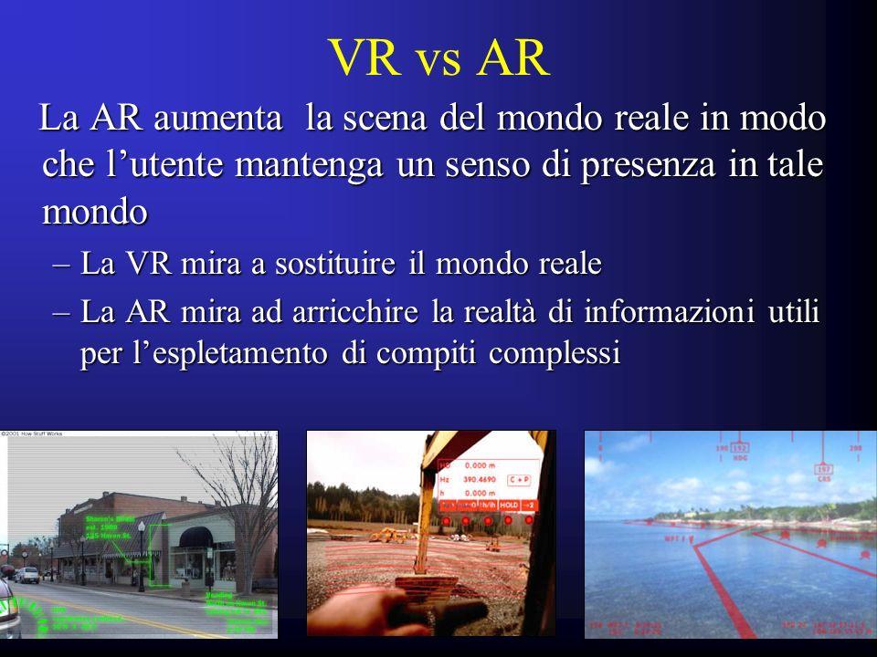 VR vs AR La AR aumenta la scena del mondo reale in modo che l'utente mantenga un senso di presenza in tale mondo.