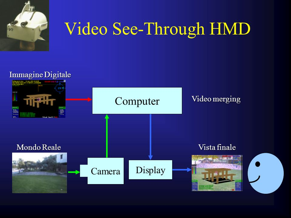 Video See-Through HMD Computer Camera Display Immagine Digitale