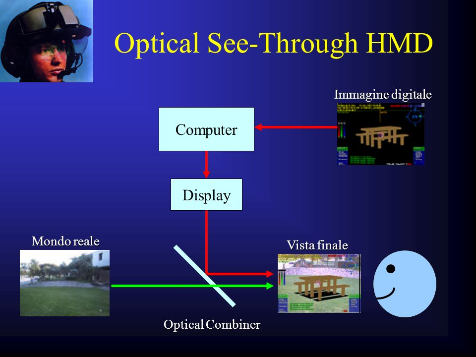 Optical See-Through HMD