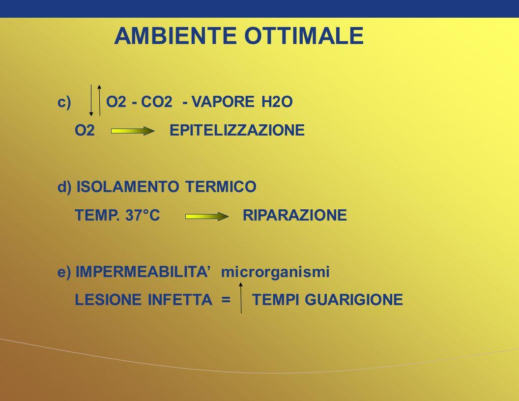 AMBIENTE OTTIMALE c) O2 - CO2 - VAPORE H2O O2 EPITELIZZAZIONE